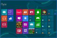 Системные требования Windows 8 и ее стоимость